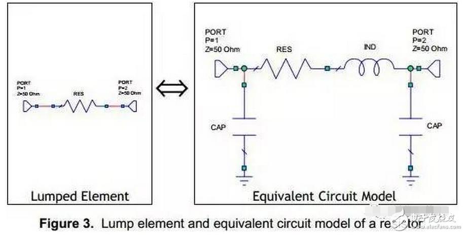 为得到最好的性能,在wilkinson功分器中使用的100欧姆隔离电阻,必须具