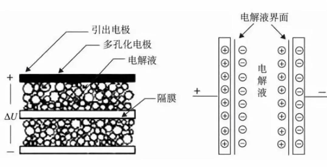 聚丙烯的合成原理_聚丙烯纤维图片